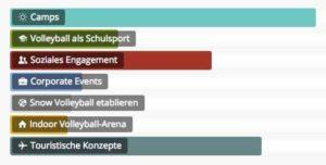 Projekte - Volleyball Club St. Johann